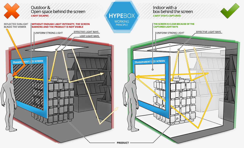 MMT-HYPEBOX-working-principle-explanation-scene-en-1170px-q80