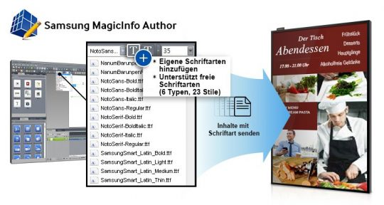 Samsung DME-Serie MagicInfo