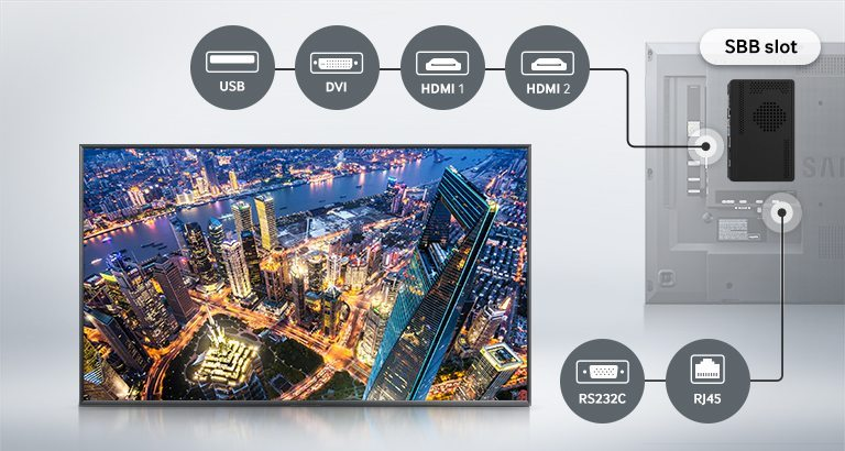 Samsung DC32E ports