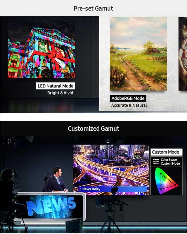 Farbraeume bei Samsung LED-Modulen und LED-Komplettsets