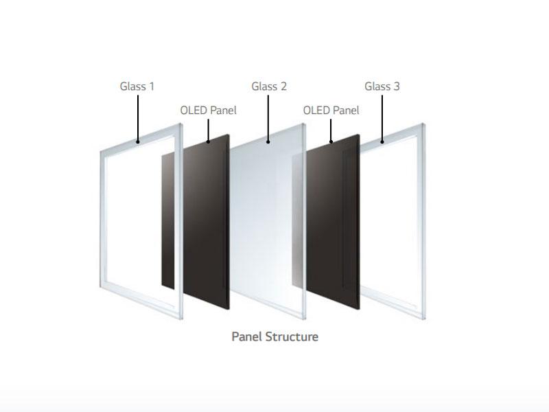 55 Zoll OLED - LG 55EG5CD und 55EG5SD (Neuware) kaufen