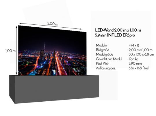 LED-Wand-2,00m-x-1,00m-5,9mm-infiled-er5pro