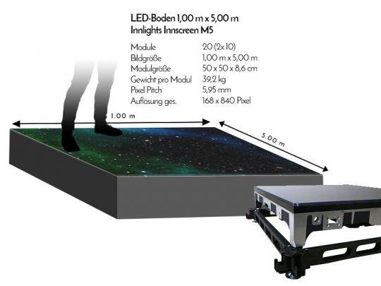 LED Boden 1,00m x 5,00m - 5.95mm Innlights InnScreen M5 mieten